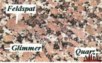 Granit Bestandteile